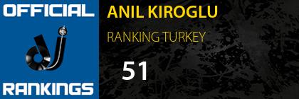 ANIL KIROGLU RANKING TURKEY
