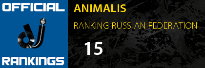 ANIMALIS RANKING RUSSIAN FEDERATION