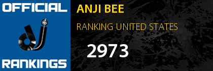 ANJI BEE RANKING UNITED STATES
