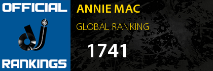 ANNIE MAC GLOBAL RANKING