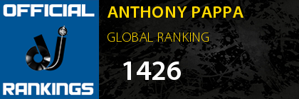 ANTHONY PAPPA GLOBAL RANKING