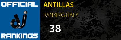 ANTILLAS RANKING ITALY