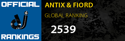 ANTIX & FIORD GLOBAL RANKING