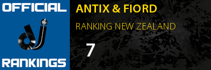 ANTIX & FIORD RANKING NEW ZEALAND