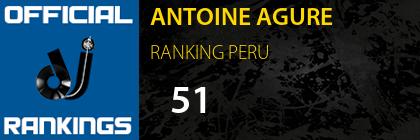 ANTOINE AGURE RANKING PERU