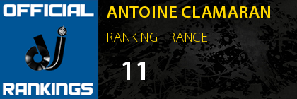 ANTOINE CLAMARAN RANKING FRANCE