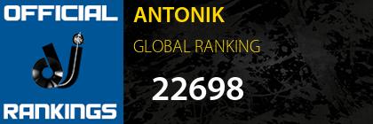 ANTONIK GLOBAL RANKING