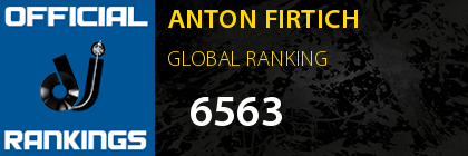 ANTON FIRTICH GLOBAL RANKING