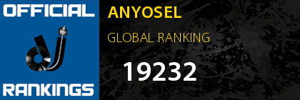 ANYOSEL GLOBAL RANKING