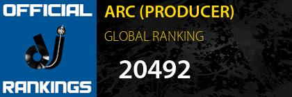ARC (PRODUCER) GLOBAL RANKING