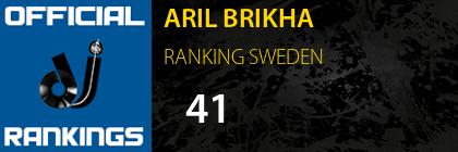 ARIL BRIKHA RANKING SWEDEN