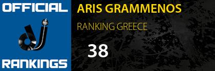 ARIS GRAMMENOS RANKING GREECE