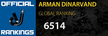 ARMAN DINARVAND GLOBAL RANKING