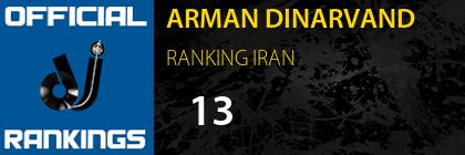 ARMAN DINARVAND RANKING IRAN