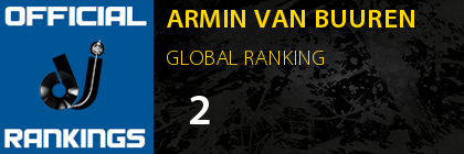 ARMIN VAN BUUREN GLOBAL RANKING
