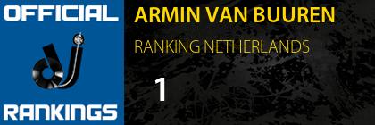 ARMIN VAN BUUREN RANKING NETHERLANDS