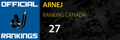 ARNEJ RANKING CANADA