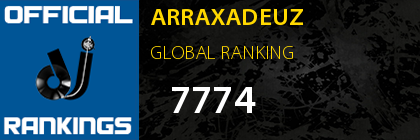 ARRAXADEUZ GLOBAL RANKING