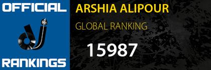 ARSHIA ALIPOUR GLOBAL RANKING