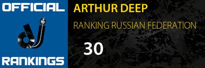 ARTHUR DEEP RANKING RUSSIAN FEDERATION