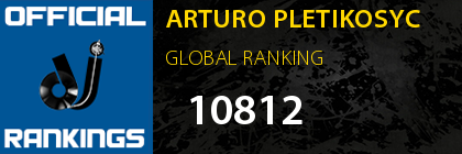 ARTURO PLETIKOSYC GLOBAL RANKING