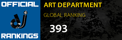 ART DEPARTMENT GLOBAL RANKING