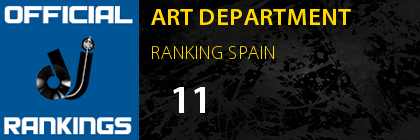ART DEPARTMENT RANKING SPAIN