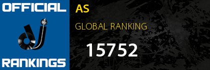 AS GLOBAL RANKING