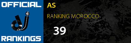AS RANKING MOROCCO