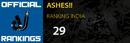 ASHES!! RANKING INDIA