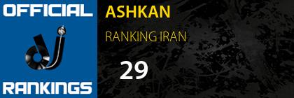 ASHKAN RANKING IRAN