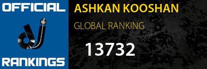 ASHKAN KOOSHAN GLOBAL RANKING