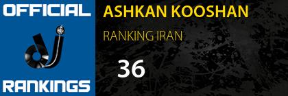 ASHKAN KOOSHAN RANKING IRAN