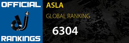 ASLA GLOBAL RANKING