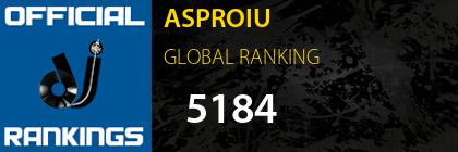 ASPROIU GLOBAL RANKING
