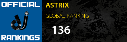 ASTRIX GLOBAL RANKING