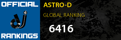 ASTRO-D GLOBAL RANKING