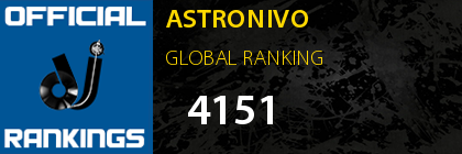 ASTRONIVO GLOBAL RANKING