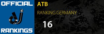 ATB RANKING GERMANY