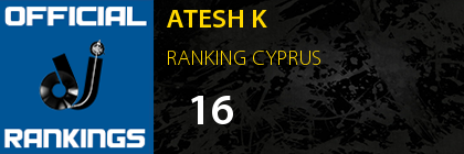 ATESH K RANKING CYPRUS