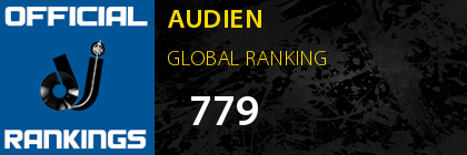 AUDIEN GLOBAL RANKING