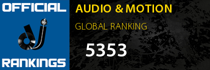 AUDIO & MOTION GLOBAL RANKING