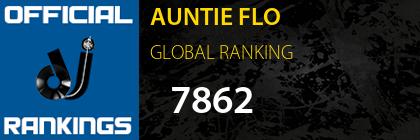 AUNTIE FLO GLOBAL RANKING