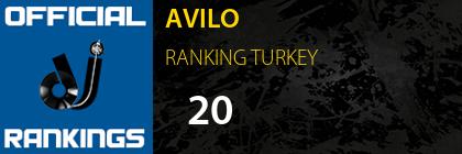 AVILO RANKING TURKEY