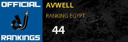 AVWELL RANKING EGYPT