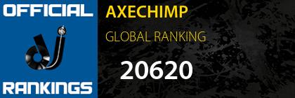 AXECHIMP GLOBAL RANKING