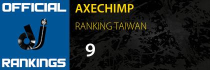 AXECHIMP RANKING TAIWAN
