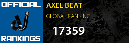AXEL BEAT GLOBAL RANKING