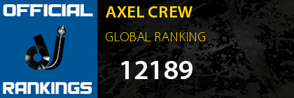 AXEL CREW GLOBAL RANKING