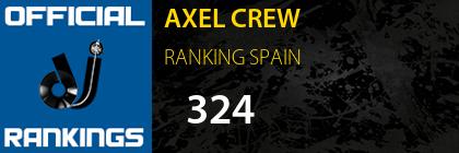 AXEL CREW RANKING SPAIN
